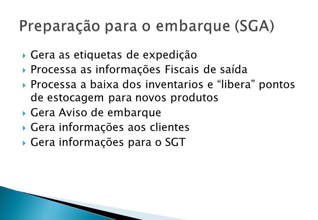 Preparação para o embarque (SGA)
