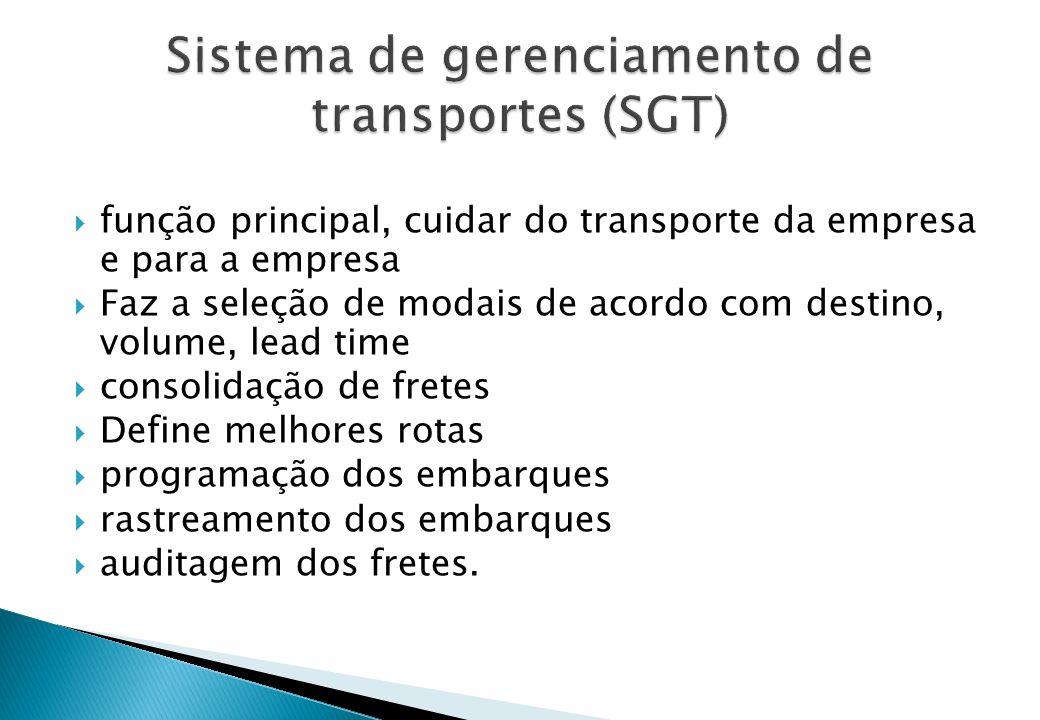Sistema de gerenciamento de transportes (SGT)