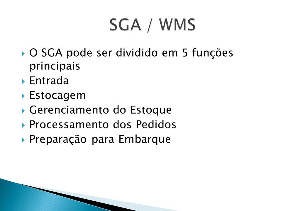 SGA / WMS O SGA pode ser dividido em 5 funções principais Entrada