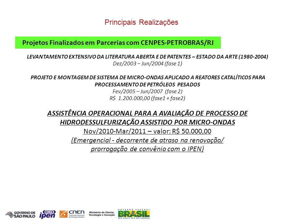 Projetos Finalizados em Parcerias com CENPES-PETROBRAS/RJ