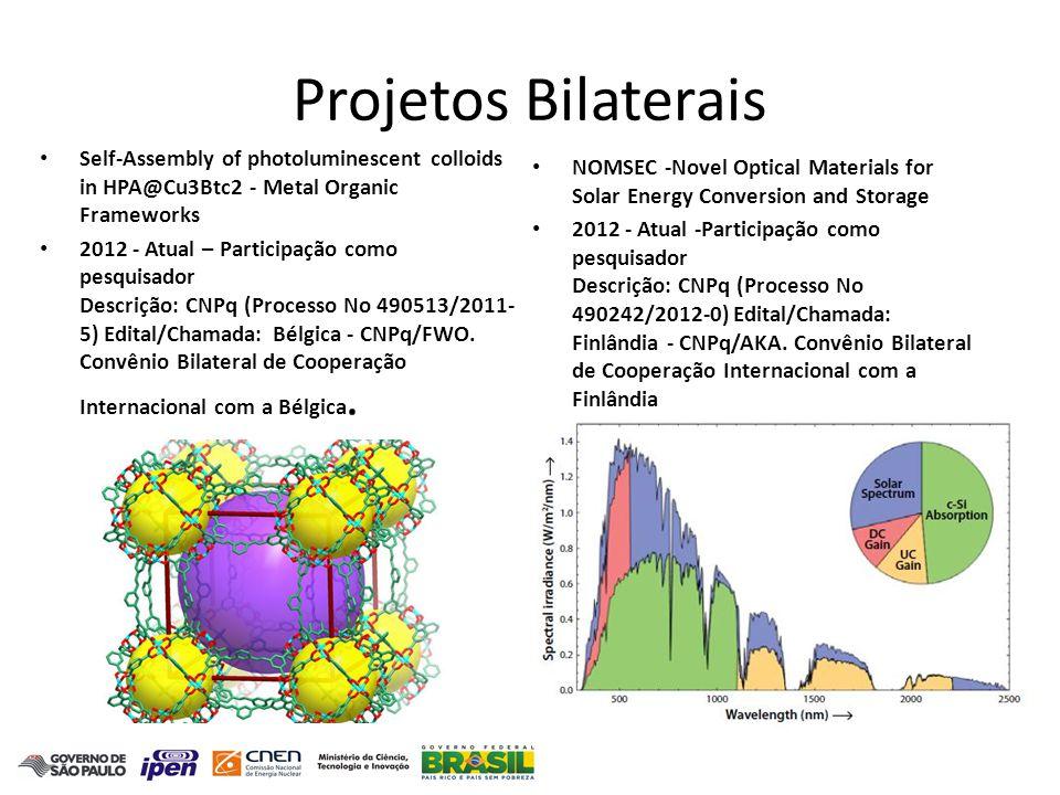 Projetos Bilaterais Self-Assembly of photoluminescent colloids in HPA@Cu3Btc2 - Metal Organic Frameworks.