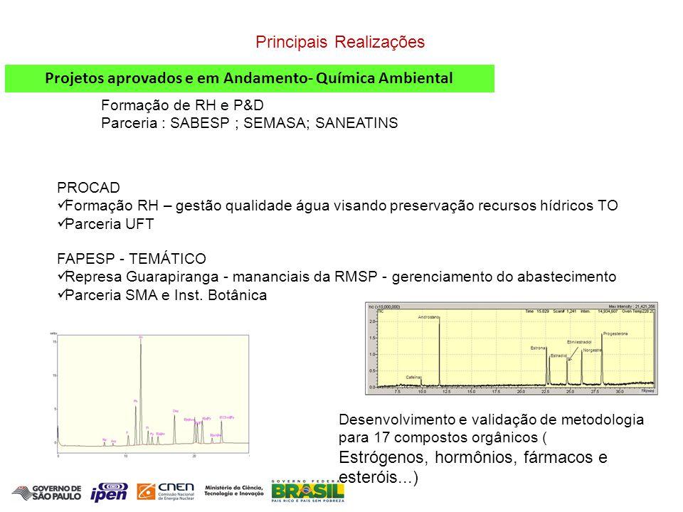 Projetos aprovados e em Andamento- Química Ambiental