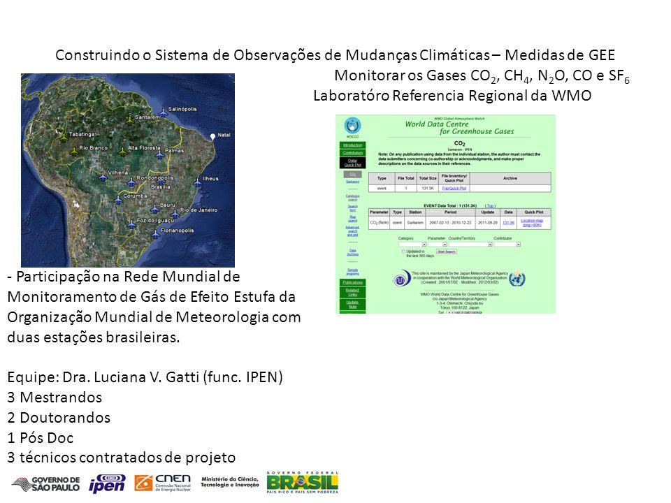 Monitorar os Gases CO2, CH4, N2O, CO e SF6