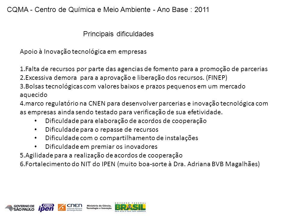 CQMA - Centro de Química e Meio Ambiente - Ano Base : 2011
