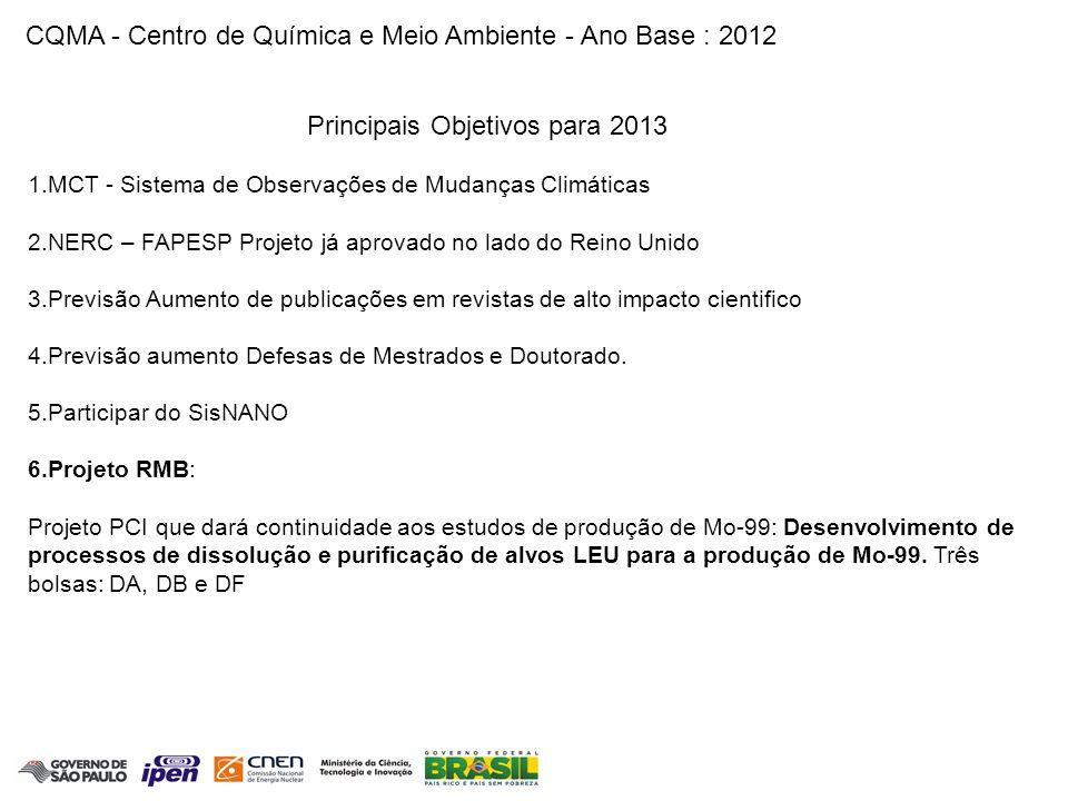 CQMA - Centro de Química e Meio Ambiente - Ano Base : 2012