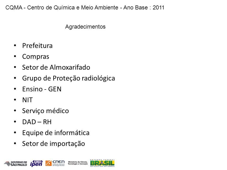 Grupo de Proteção radiológica Ensino - GEN NIT Serviço médico DAD – RH