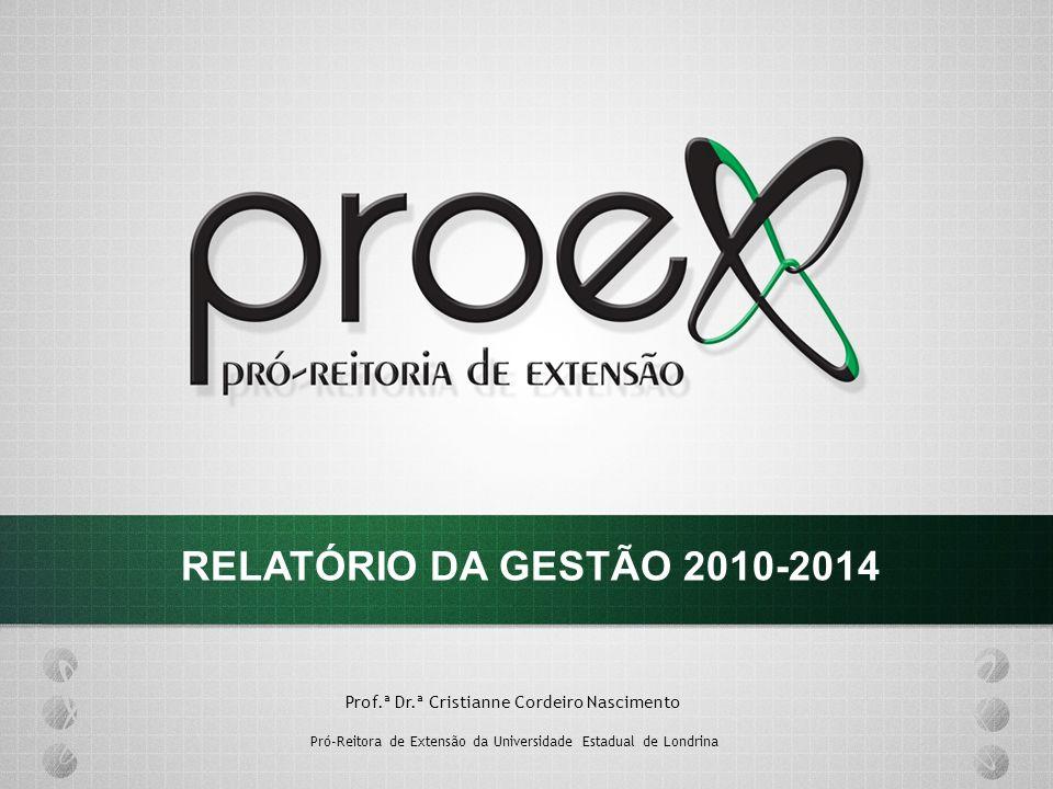 RELATÓRIO DA GESTÃO 2010-2014 Prof.ª Dr.ª Cristianne Cordeiro Nascimento.