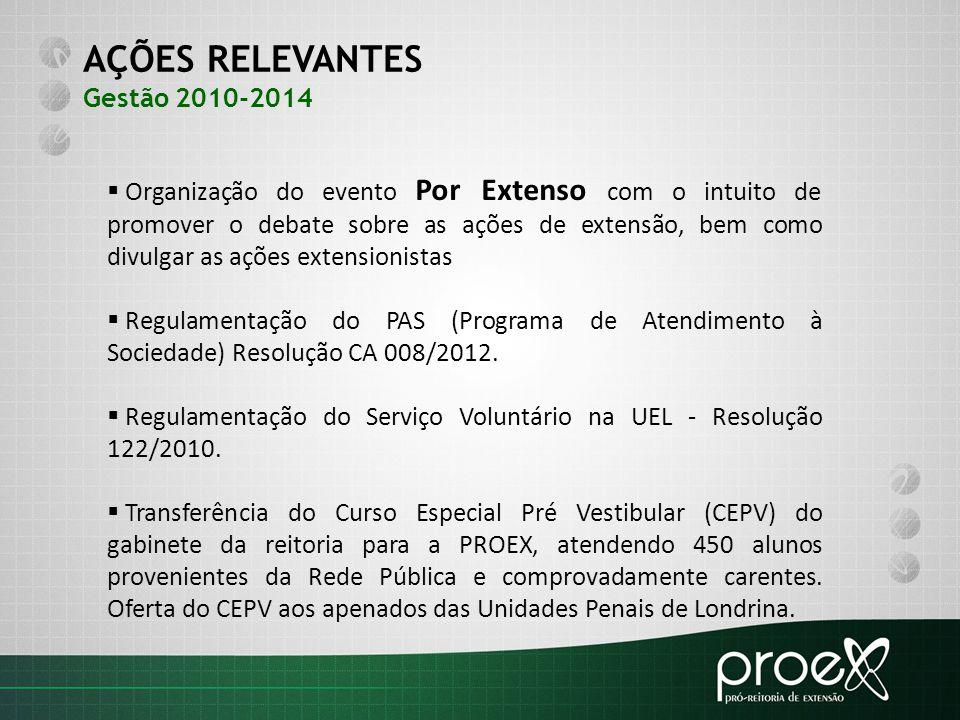 AÇÕES RELEVANTES Gestão 2010-2014