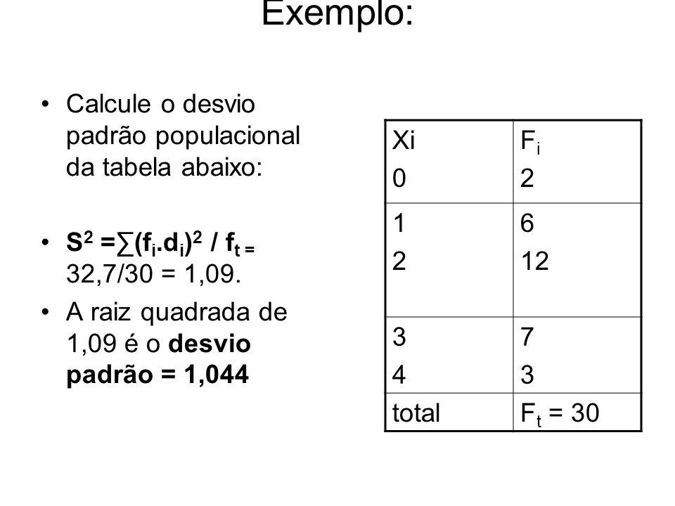 Exemplo: Calcule o desvio padrão populacional da tabela abaixo: