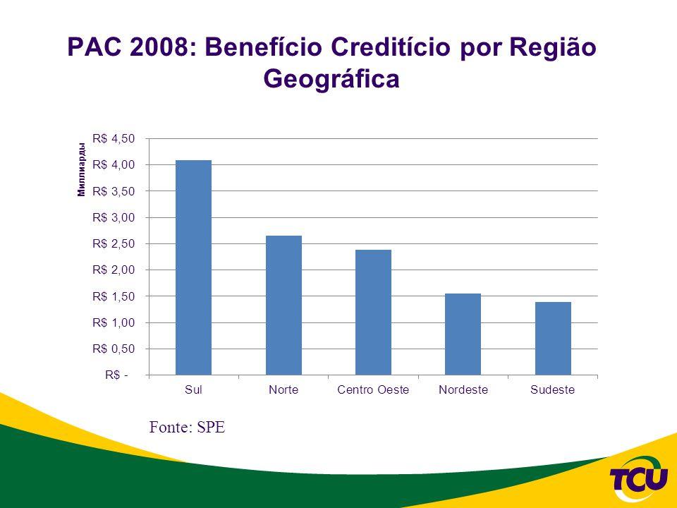 PAC 2008: Benefício Creditício por Região Geográfica