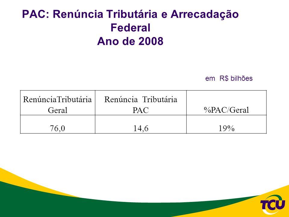 PAC: Renúncia Tributária e Arrecadação Federal Ano de 2008