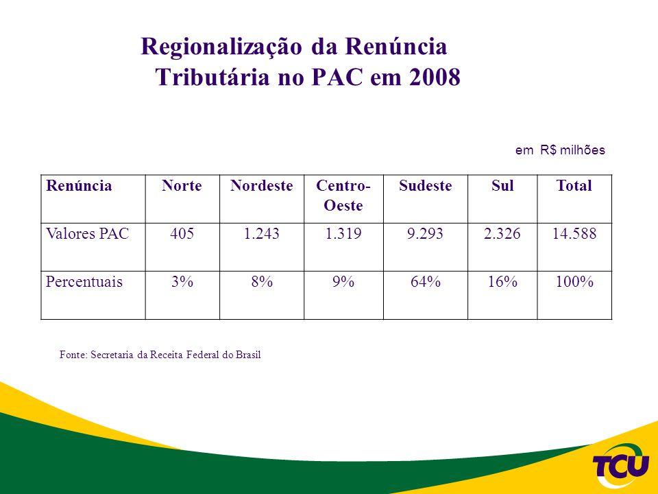 Regionalização da Renúncia Tributária no PAC em 2008