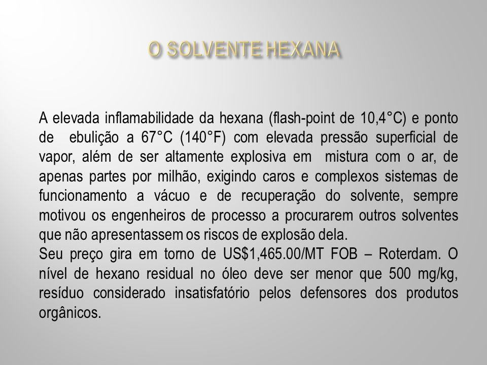 O SOLVENTE HEXANA