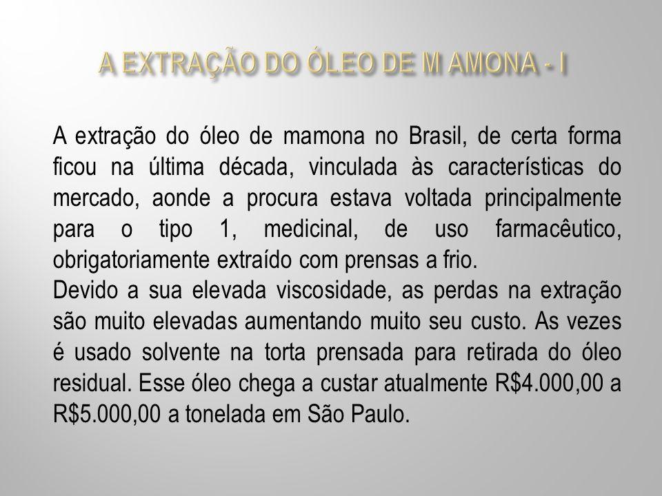 A EXTRAÇÃO DO ÓLEO DE M AMONA - I