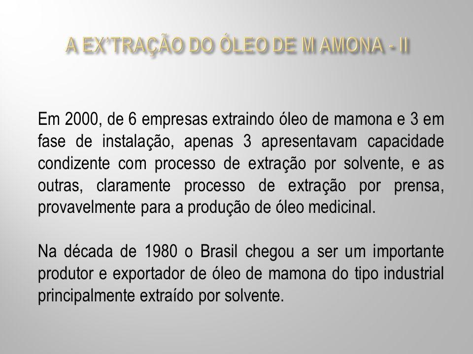 A EX'TRAÇÃO DO ÓLEO DE M AMONA - II