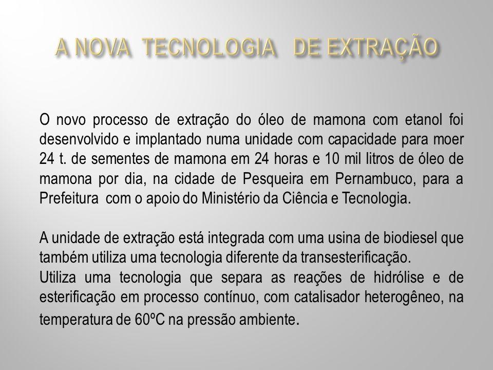 A NOVA TECNOLOGIA DE EXTRAÇÃO