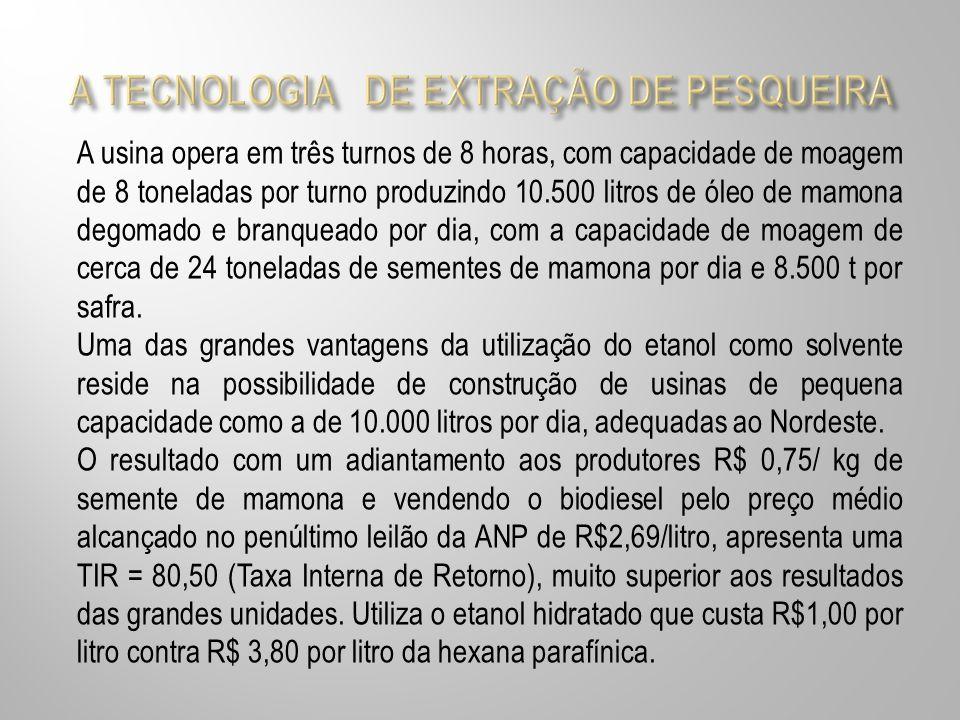 A TECNOLOGIA DE EXTRAÇÃO DE PESQUEIRA
