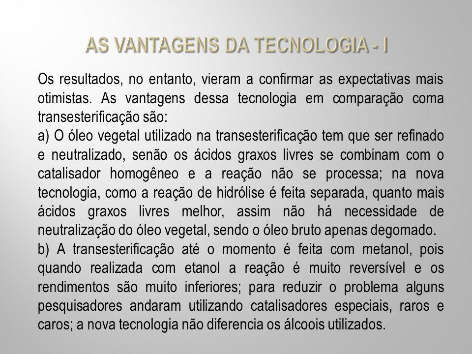 AS VANTAGENS DA TECNOLOGIA - I
