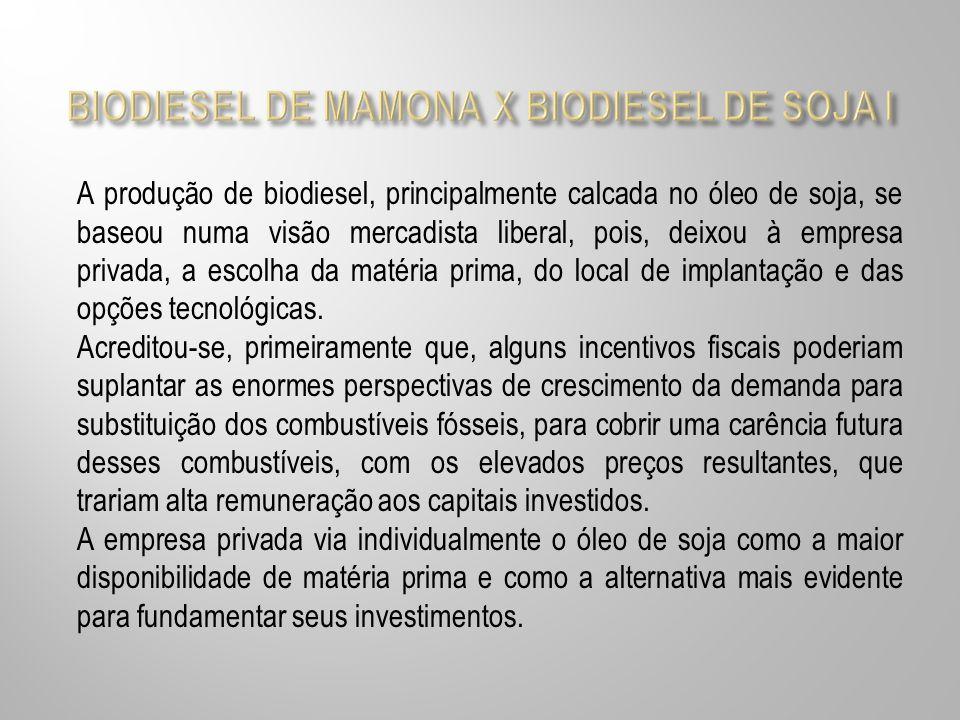 BIODIESEL DE MAMONA X BIODIESEL DE SOJA I