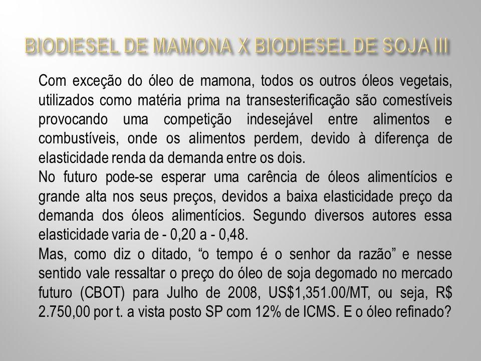 BIODIESEL DE MAMONA X BIODIESEL DE SOJA III
