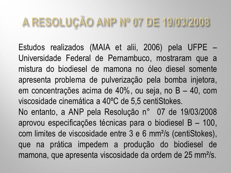 A RESOLUÇÃO ANP Nº 07 DE 19/03/2008