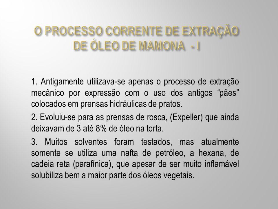 O PROCESSO CORRENTE DE EXTRAÇÃO DE ÓLEO DE MAMONA - I