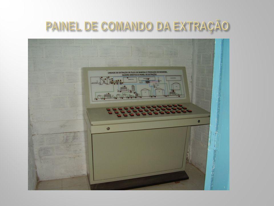 PAINEL DE COMANDO DA EXTRAÇÃO
