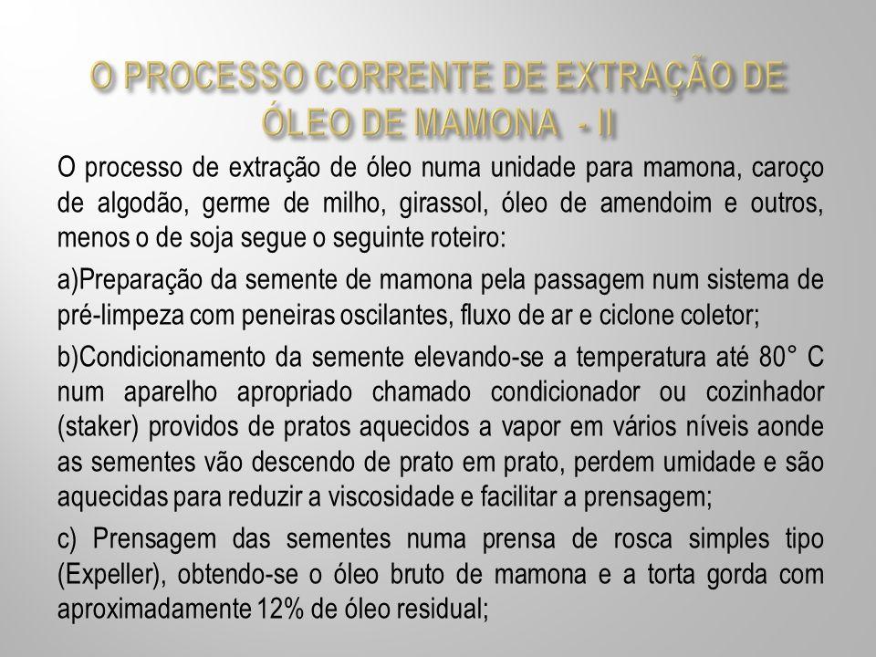 O PROCESSO CORRENTE DE EXTRAÇÃO DE ÓLEO DE MAMONA - II