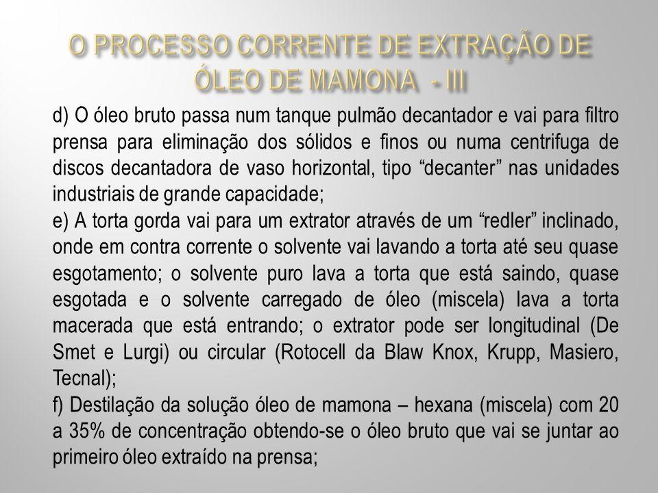 O PROCESSO CORRENTE DE EXTRAÇÃO DE ÓLEO DE MAMONA - III