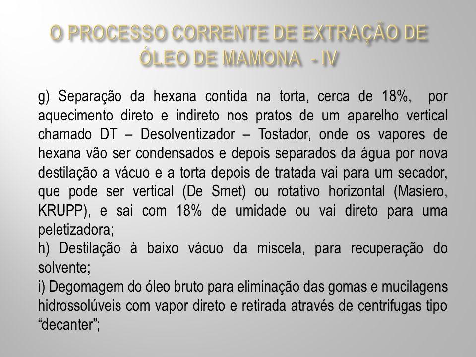 O PROCESSO CORRENTE DE EXTRAÇÃO DE ÓLEO DE MAMONA - IV