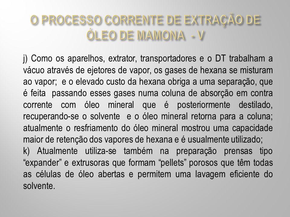 O PROCESSO CORRENTE DE EXTRAÇÃO DE ÓLEO DE MAMONA - V