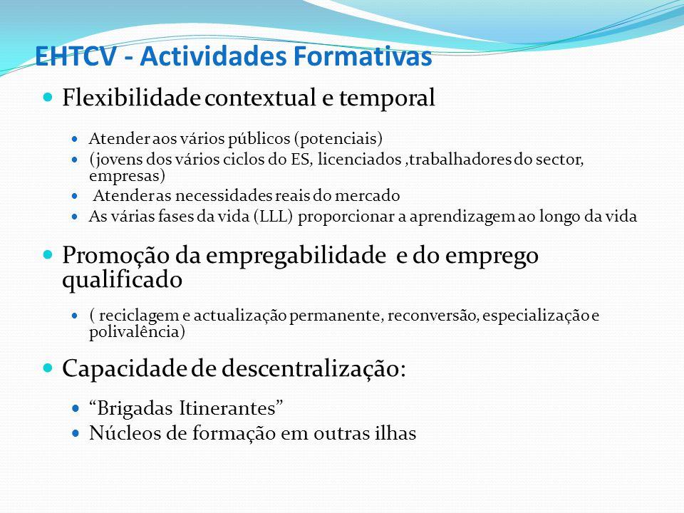 EHTCV - Actividades Formativas