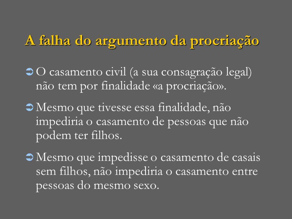 A falha do argumento da procriação