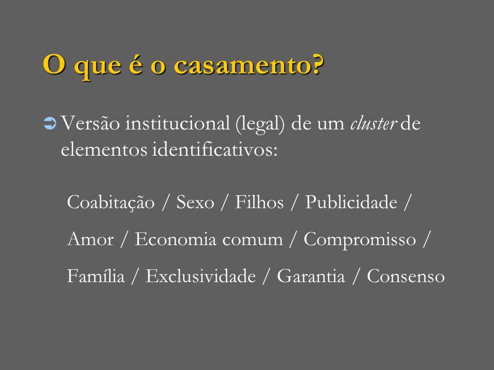 O que é o casamento Versão institucional (legal) de um cluster de elementos identificativos: Coabitação / Sexo / Filhos / Publicidade /