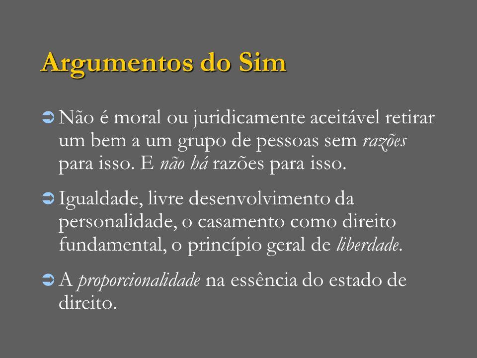 Argumentos do Sim Não é moral ou juridicamente aceitável retirar um bem a um grupo de pessoas sem razões para isso. E não há razões para isso.