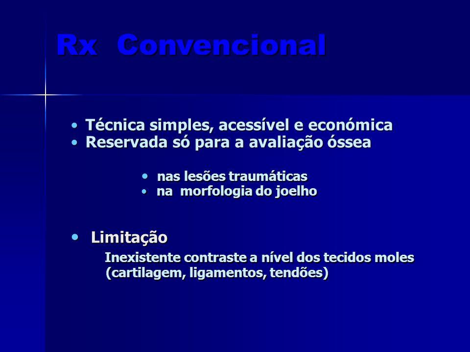 Rx Convencional Limitação