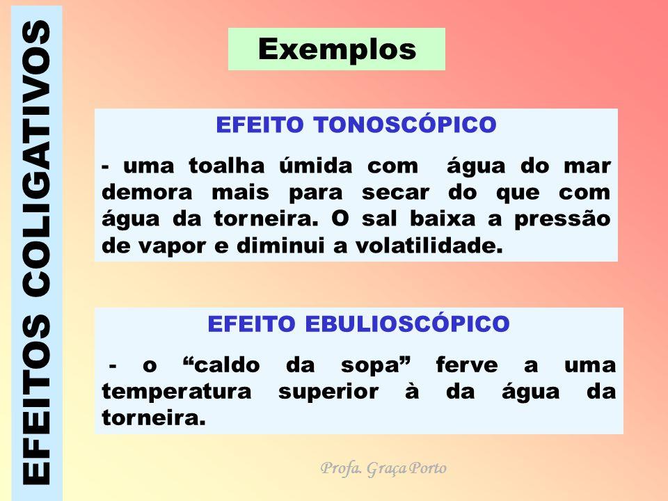 EFEITOS COLIGATIVOS Exemplos EFEITO TONOSCÓPICO