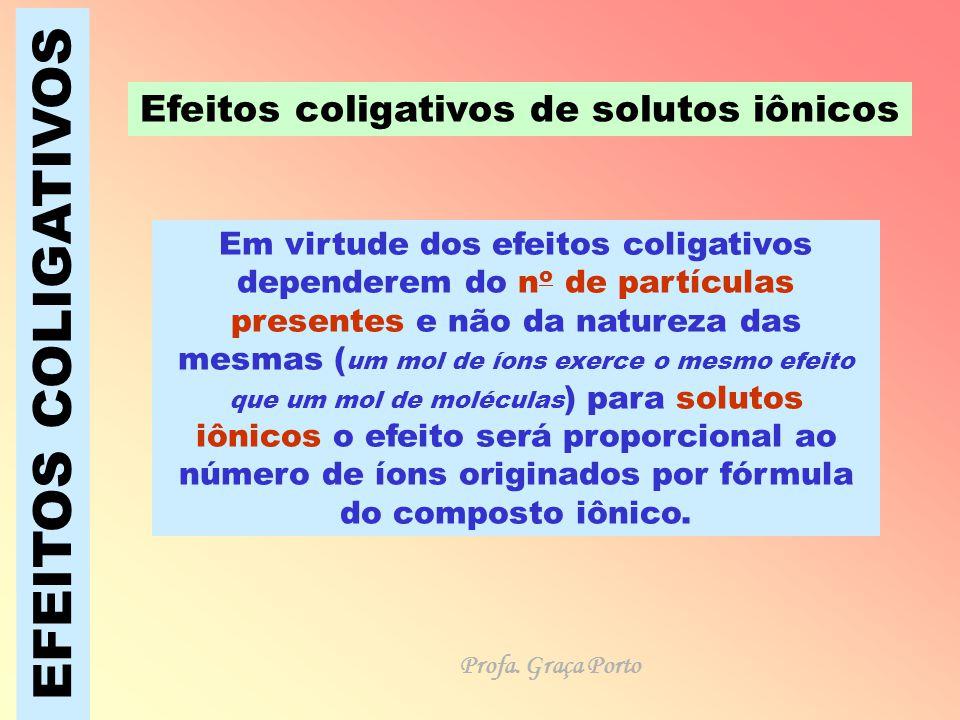 Efeitos coligativos de solutos iônicos