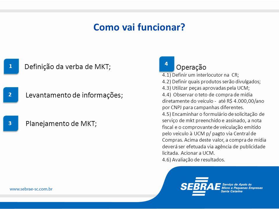 Como vai funcionar Operação Definição da verba de MKT;
