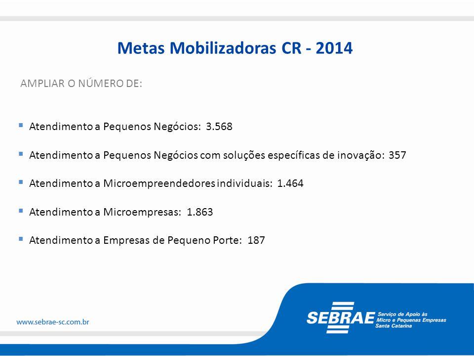 Metas Mobilizadoras CR - 2014