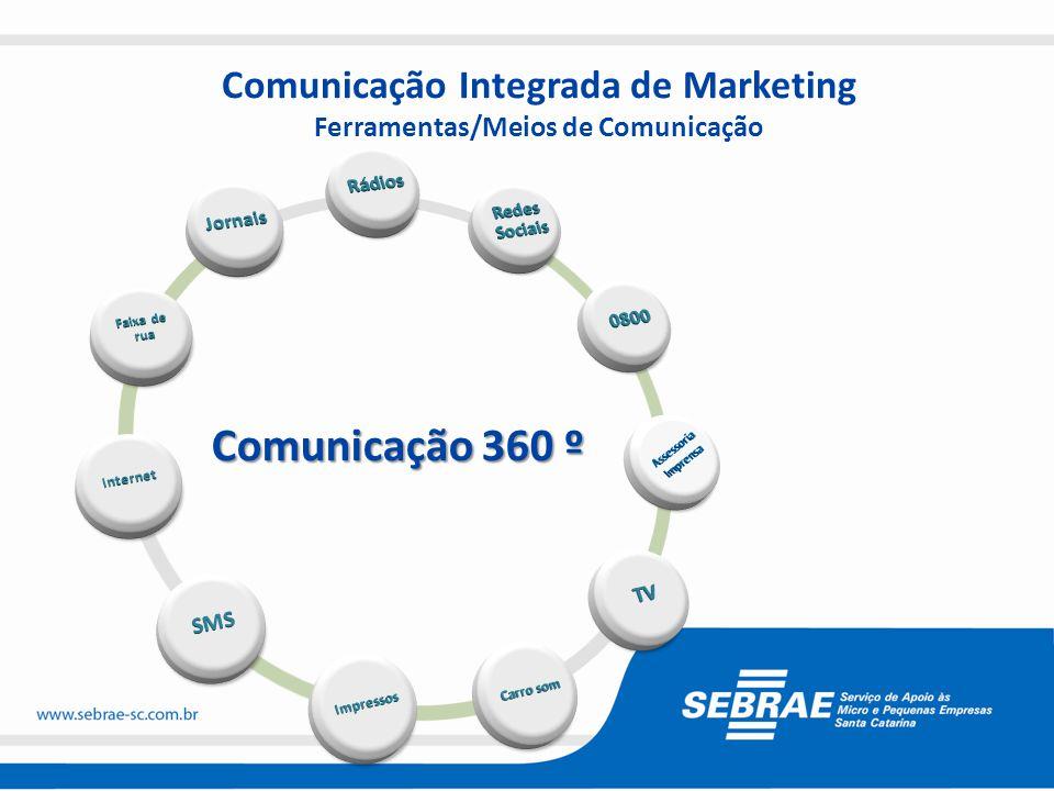 Comunicação Integrada de Marketing Ferramentas/Meios de Comunicação