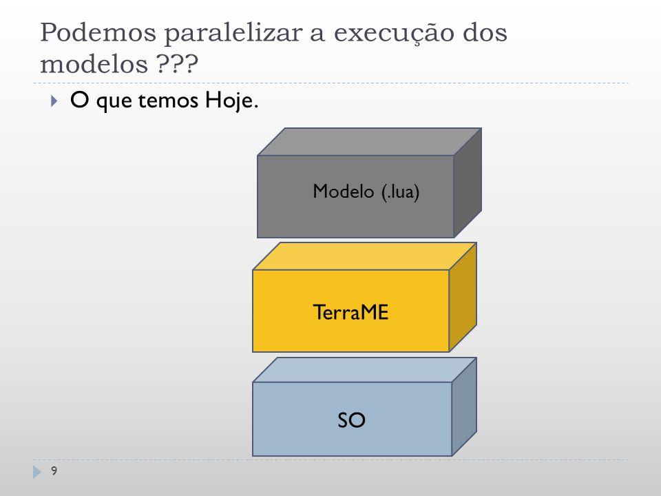 Podemos paralelizar a execução dos modelos