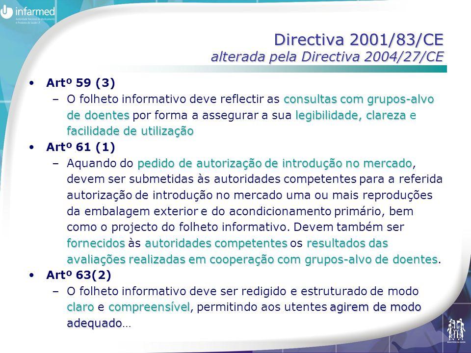 Directiva 2001/83/CE alterada pela Directiva 2004/27/CE