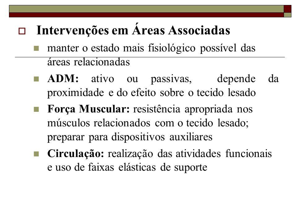 Intervenções em Áreas Associadas