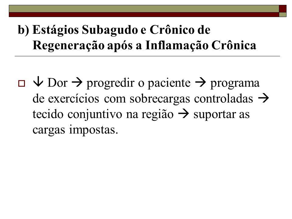 b) Estágios Subagudo e Crônico de Regeneração após a Inflamação Crônica