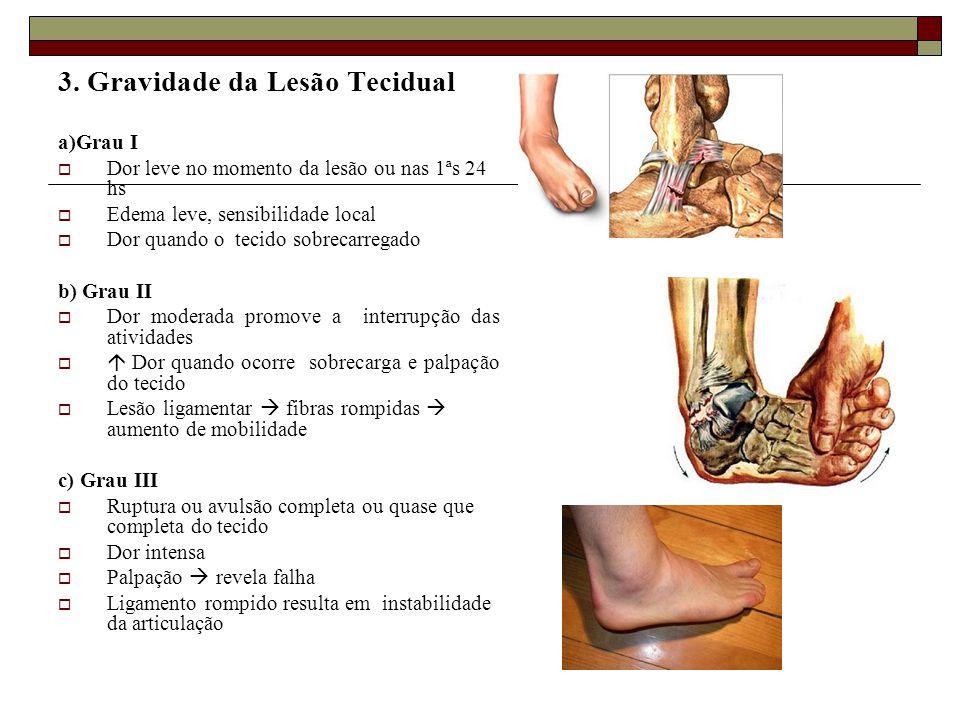 3. Gravidade da Lesão Tecidual