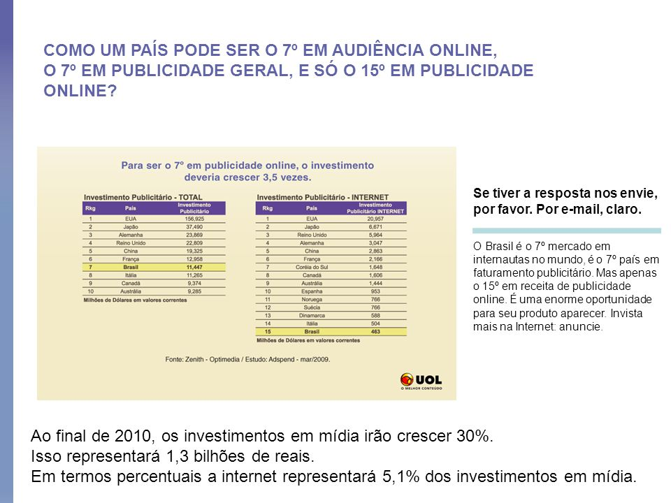 Ao final de 2010, os investimentos em mídia irão crescer 30%.