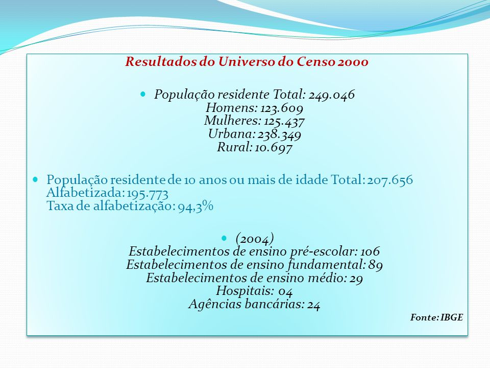 Resultados do Universo do Censo 2000