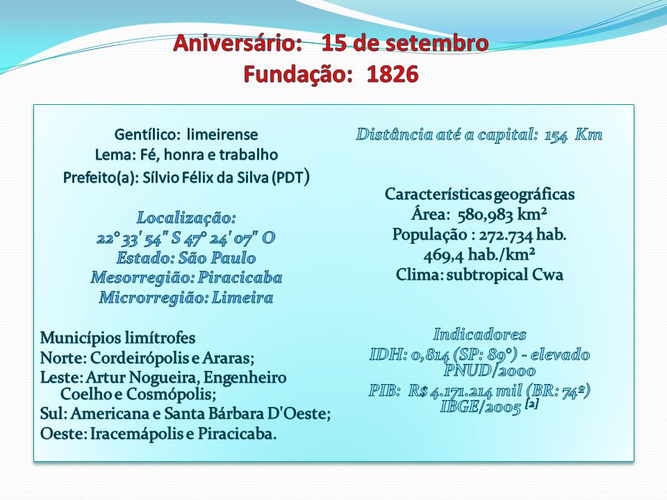 Aniversário: 15 de setembro Fundação: 1826