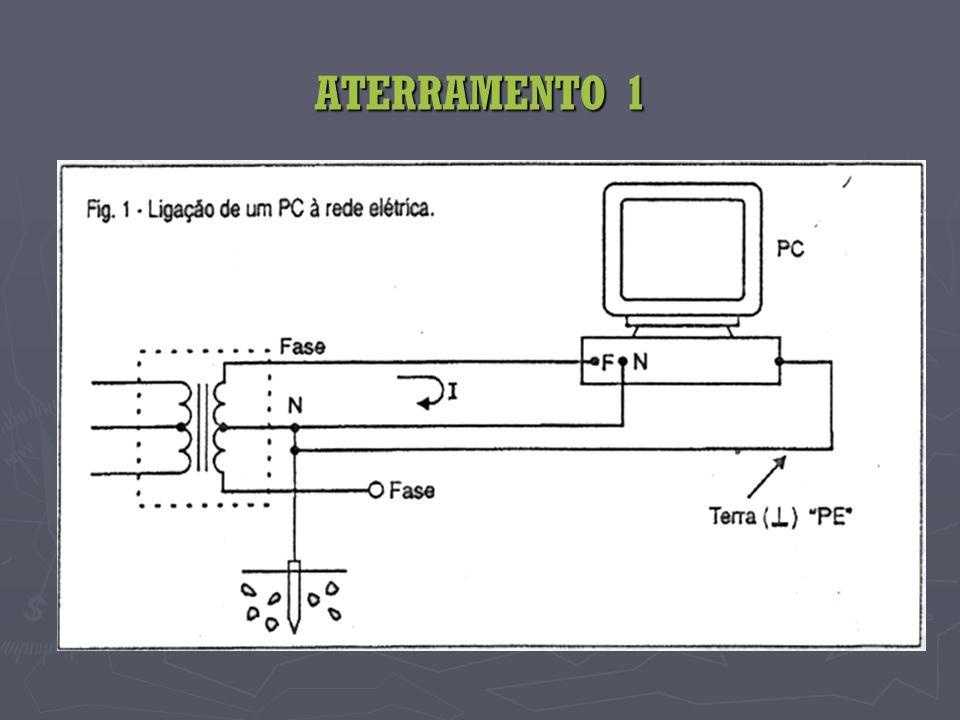 ATERRAMENTO 1